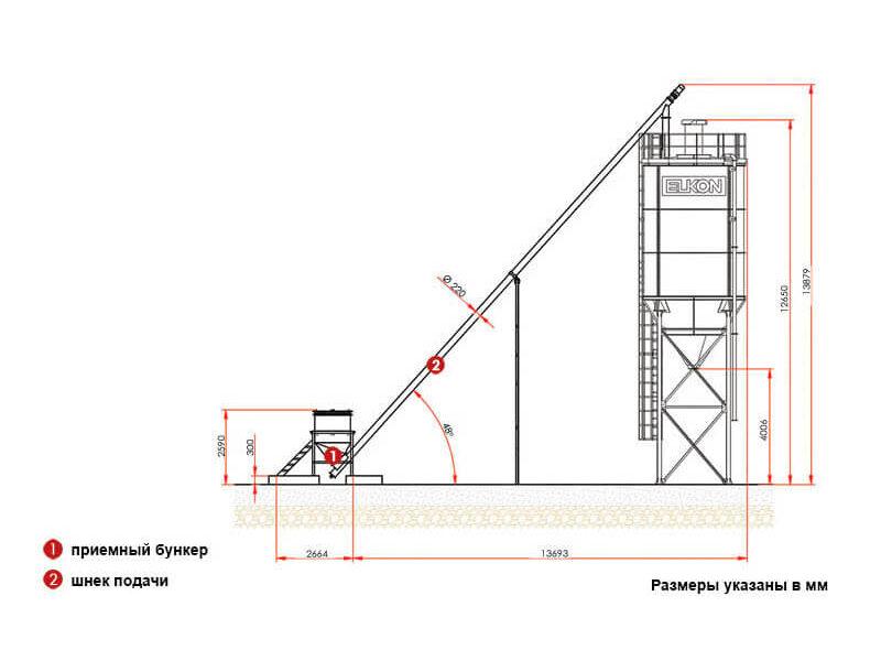 Шнековая система подачи цемента из биг-бегов или мешков (фото 1)