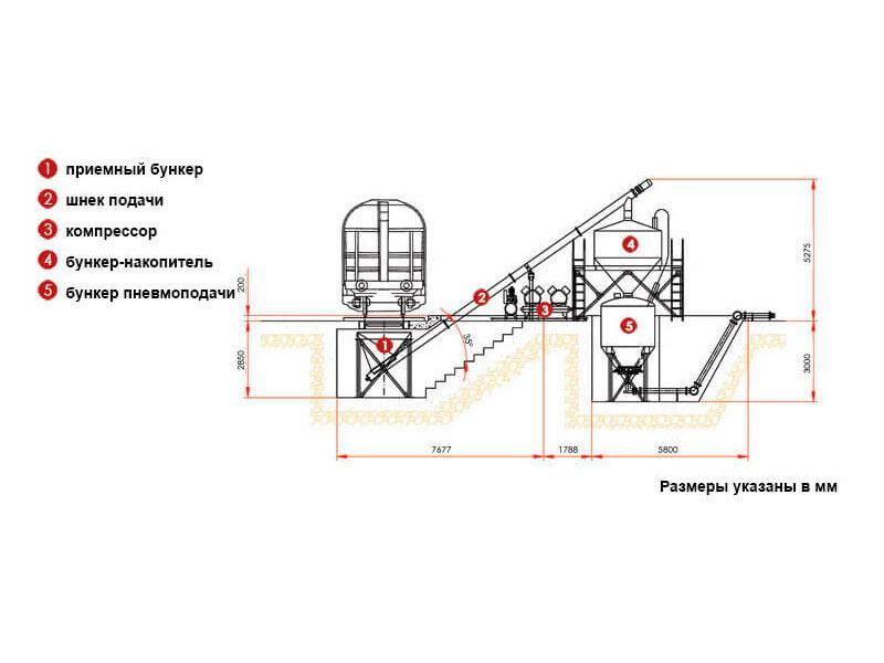 Система выгрузки и пневмоподачи цемента из-под хопперов (фото 1)